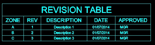 Revision Table in DraftSight
